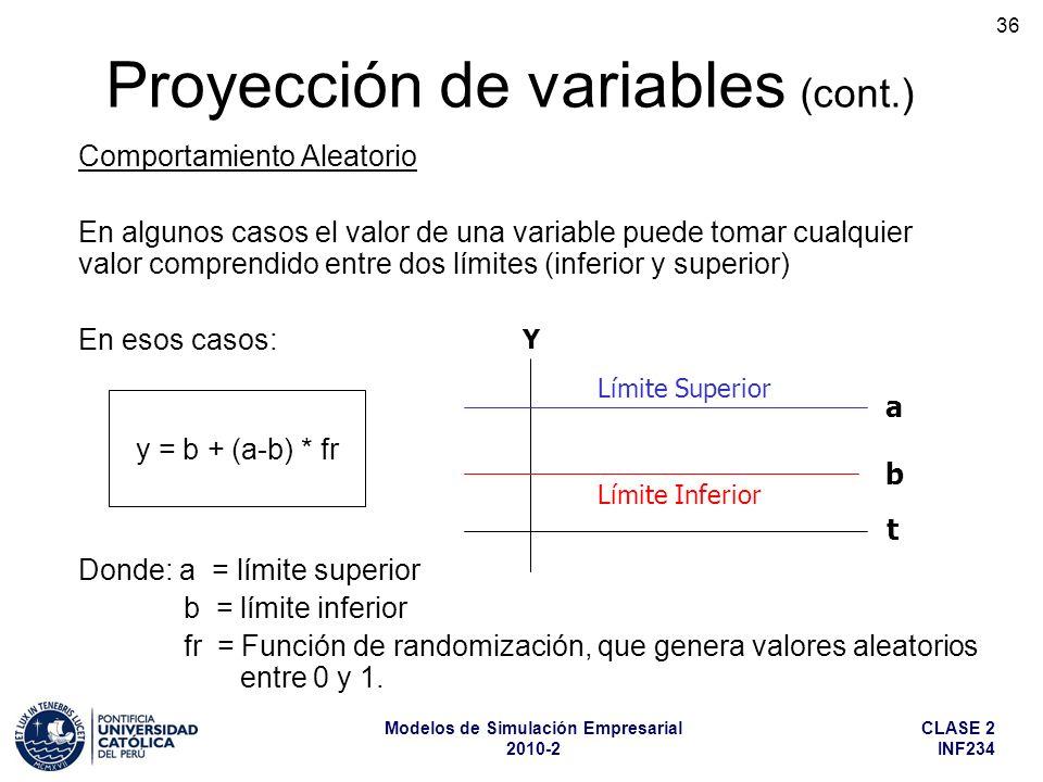CLASE 2 INF234 Modelos de Simulación Empresarial 2010-2 36 Comportamiento Aleatorio En algunos casos el valor de una variable puede tomar cualquier va
