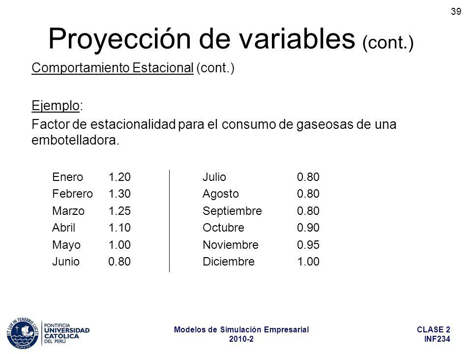 CLASE 2 INF234 Modelos de Simulación Empresarial 2010-2 39 Comportamiento Estacional (cont.) Ejemplo: Factor de estacionalidad para el consumo de gase