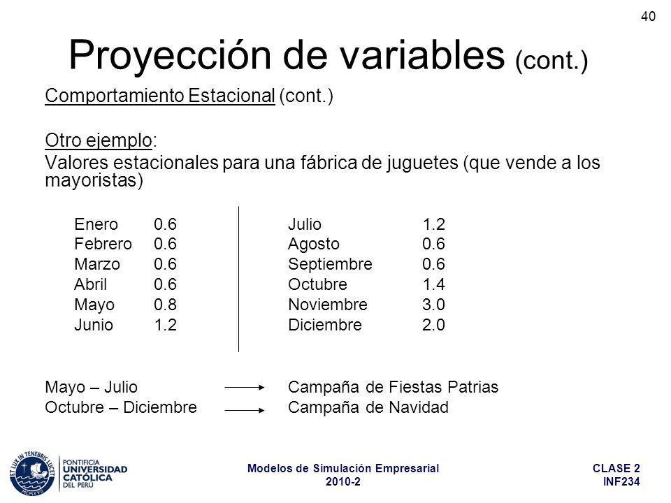 CLASE 2 INF234 Modelos de Simulación Empresarial 2010-2 40 Comportamiento Estacional (cont.) Otro ejemplo: Valores estacionales para una fábrica de ju