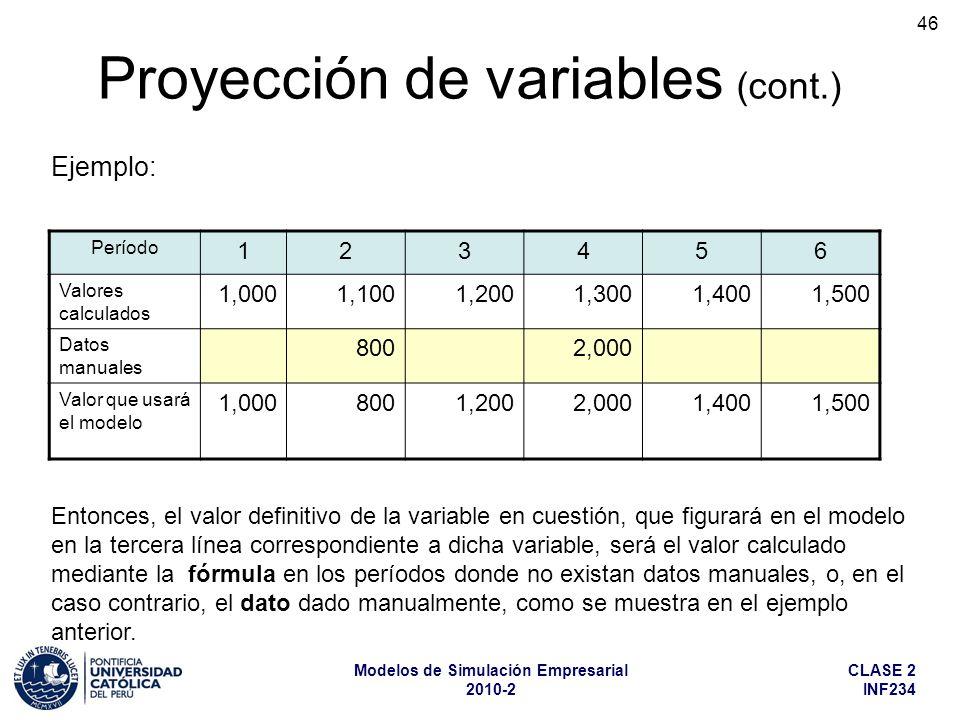 CLASE 2 INF234 Modelos de Simulación Empresarial 2010-2 46 Ejemplo: Período 123456 Valores calculados 1,0001,1001,2001,3001,4001,500 Datos manuales 80
