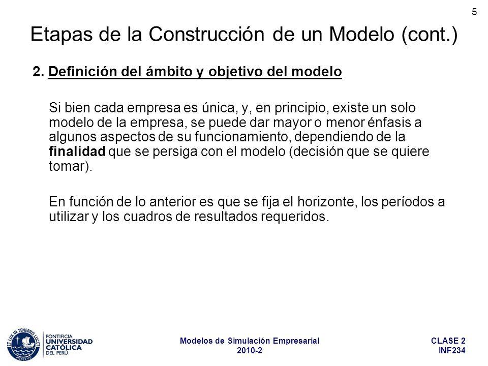 CLASE 2 INF234 Modelos de Simulación Empresarial 2010-2 5 Si bien cada empresa es única, y, en principio, existe un solo modelo de la empresa, se pued