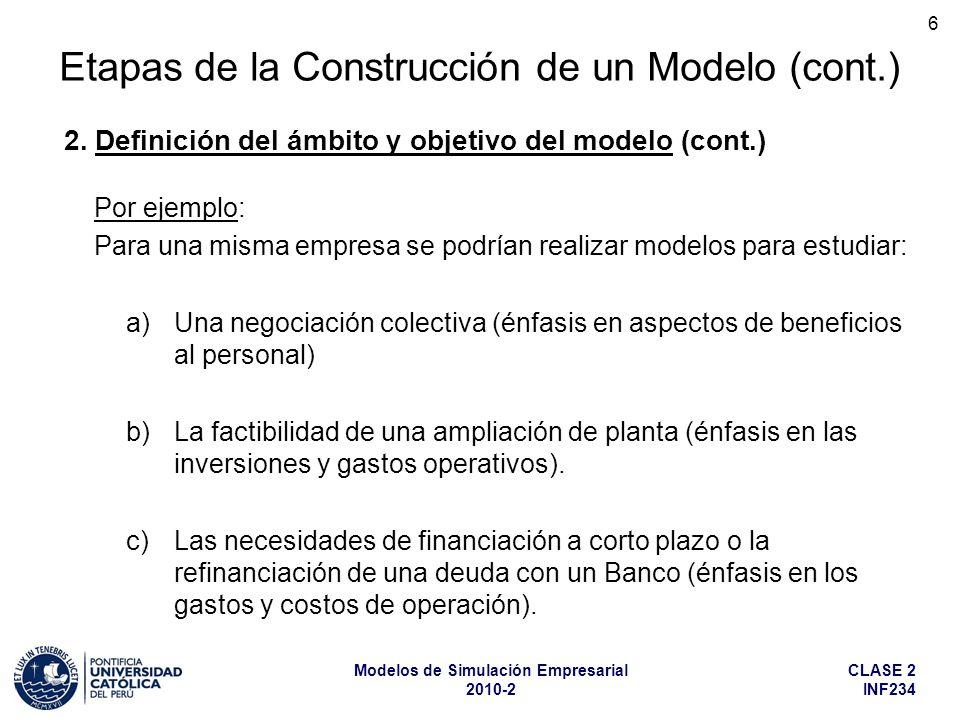 CLASE 2 INF234 Modelos de Simulación Empresarial 2010-2 6 2. Definición del ámbito y objetivo del modelo (cont.) Etapas de la Construcción de un Model