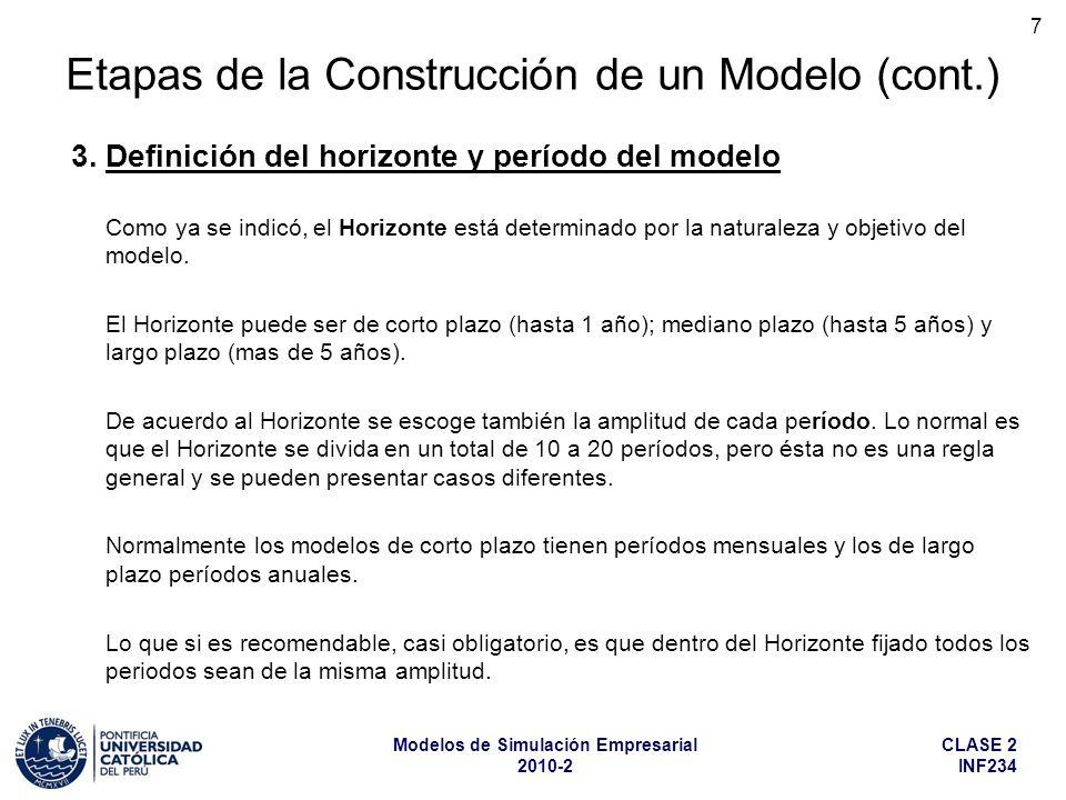 CLASE 2 INF234 Modelos de Simulación Empresarial 2010-2 7 3. Definición del horizonte y período del modelo Etapas de la Construcción de un Modelo (con
