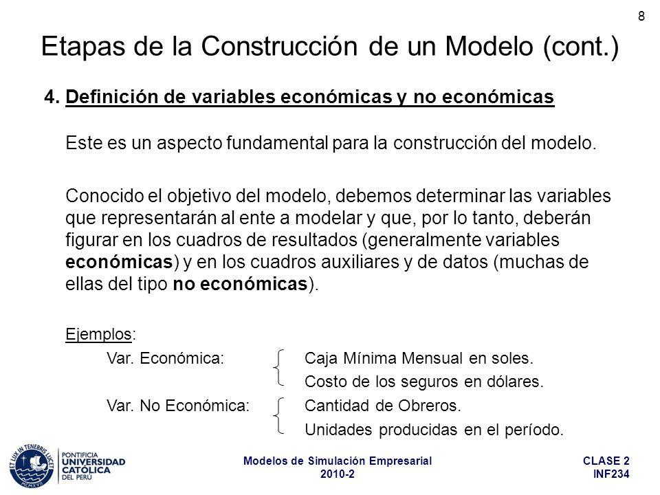CLASE 2 INF234 Modelos de Simulación Empresarial 2010-2 8 Este es un aspecto fundamental para la construcción del modelo. Conocido el objetivo del mod