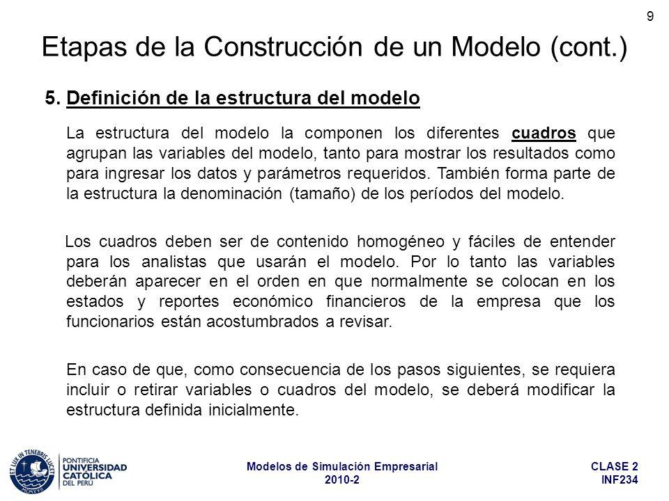 CLASE 2 INF234 Modelos de Simulación Empresarial 2010-2 9 Etapas de la Construcción de un Modelo (cont.) La estructura del modelo la componen los dife