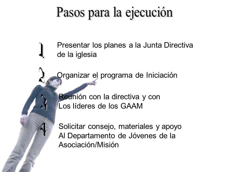 Presentar los planes a la Junta Directiva de la iglesia Organizar el programa de Iniciación Reunión con la directiva y con Los líderes de los GAAM Solicitar consejo, materiales y apoyo Al Departamento de Jóvenes de la Asociación/Misión