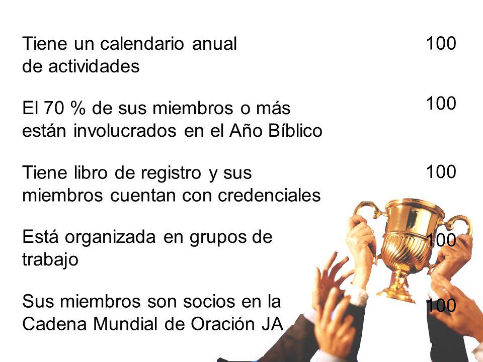 Tiene un calendario anual de actividades El 70 % de sus miembros o más están involucrados en el Año Bíblico Tiene libro de registro y sus miembros cuentan con credenciales Está organizada en grupos de trabajo Sus miembros son socios en la Cadena Mundial de Oración JA 100