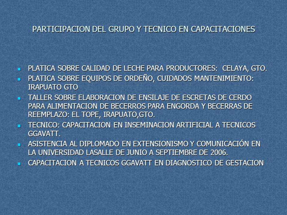 PARTICIPACION DEL GRUPO Y TECNICO EN CAPACITACIONES PLATICA SOBRE CALIDAD DE LECHE PARA PRODUCTORES: CELAYA, GTO. PLATICA SOBRE CALIDAD DE LECHE PARA