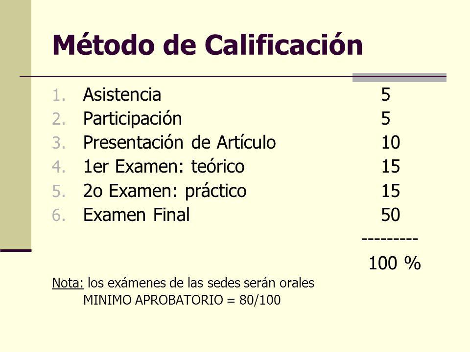 Método de Calificación 1. Asistencia5 2. Participación5 3. Presentación de Artículo10 4. 1er Examen: teórico15 5. 2o Examen: práctico15 6. Examen Fina
