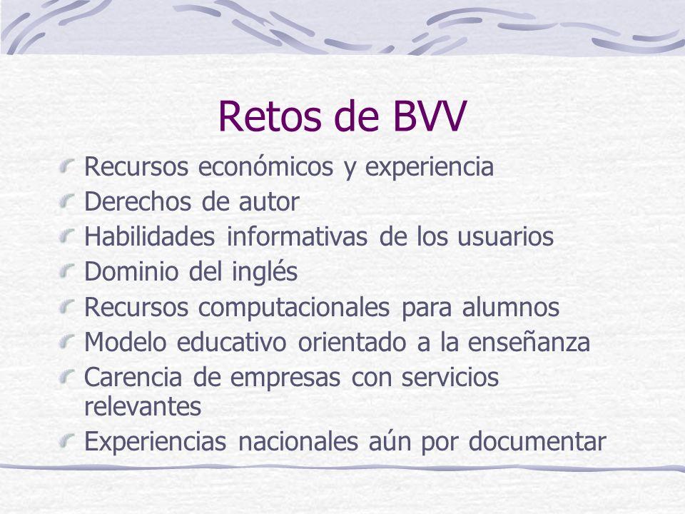 Retos de BVV Recursos económicos y experiencia Derechos de autor Habilidades informativas de los usuarios Dominio del inglés Recursos computacionales