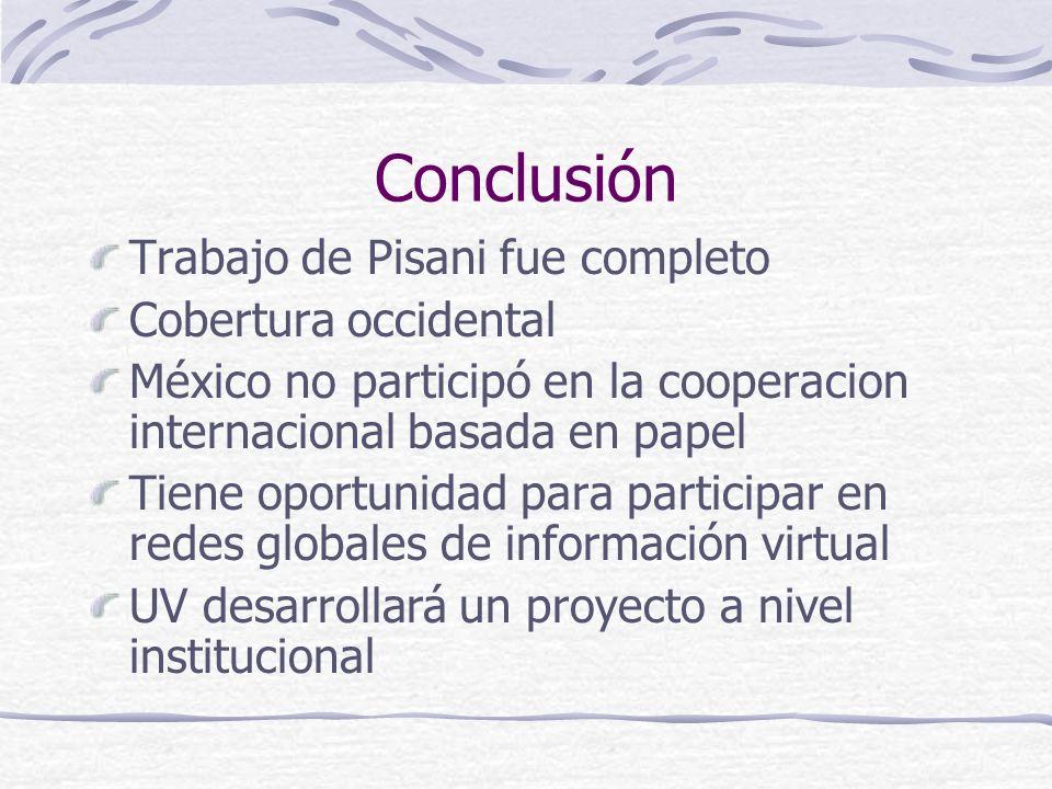 Conclusión Trabajo de Pisani fue completo Cobertura occidental México no participó en la cooperacion internacional basada en papel Tiene oportunidad p