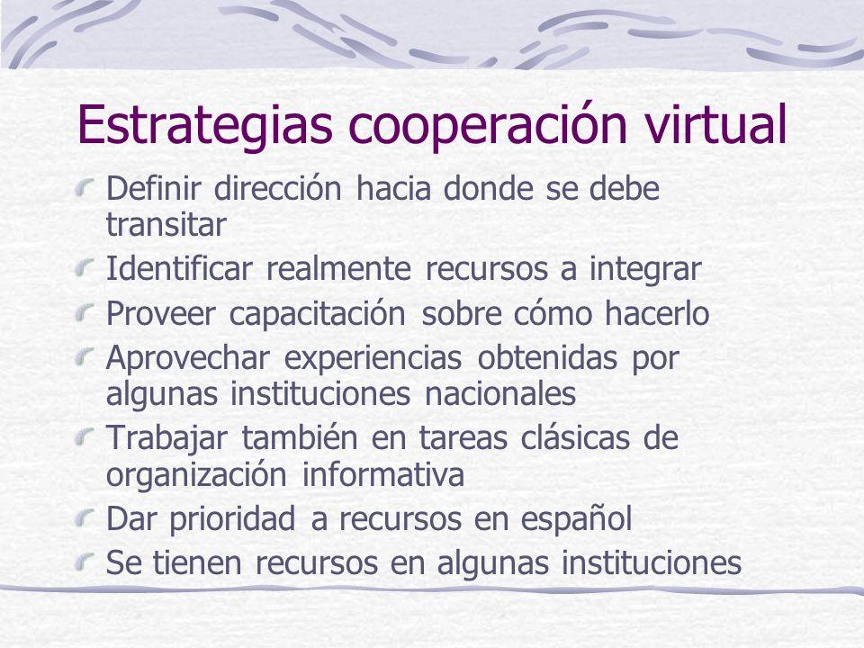 Estrategias cooperación virtual Definir dirección hacia donde se debe transitar Identificar realmente recursos a integrar Proveer capacitación sobre c