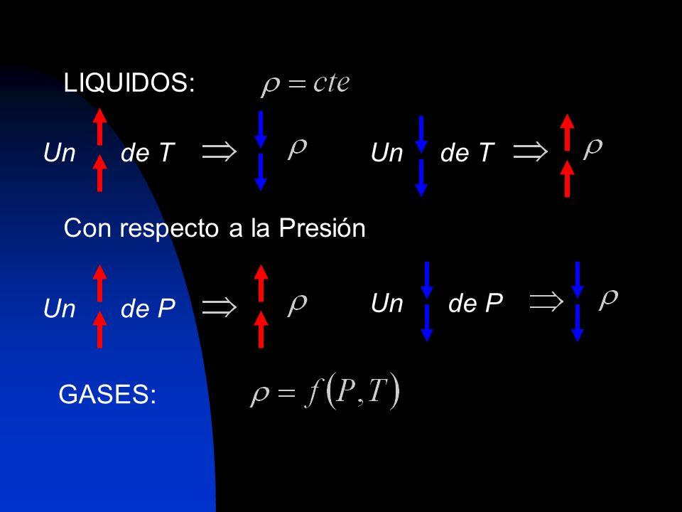 LIQUIDOS: Con respecto a la Presión Un de T Un de P GASES: