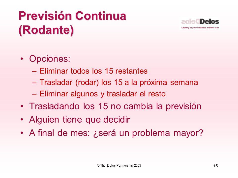 15 © The Delos Partnership 2003 Previsión Continua (Rodante) Opciones: –Eliminar todos los 15 restantes –Trasladar (rodar) los 15 a la próxima semana