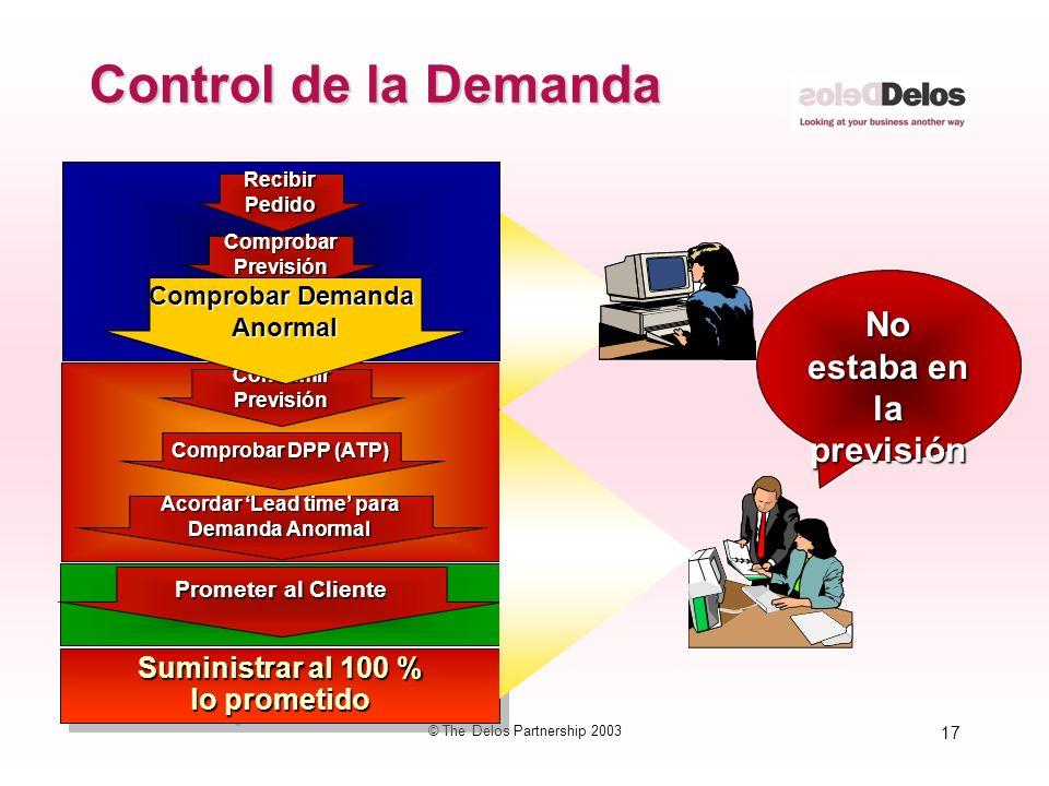 17 © The Delos Partnership 2003 Control de la Demanda ComprobarPrevisión RecibirPedido Suministrar al 100 % lo prometido Suministrar al 100 % lo prome