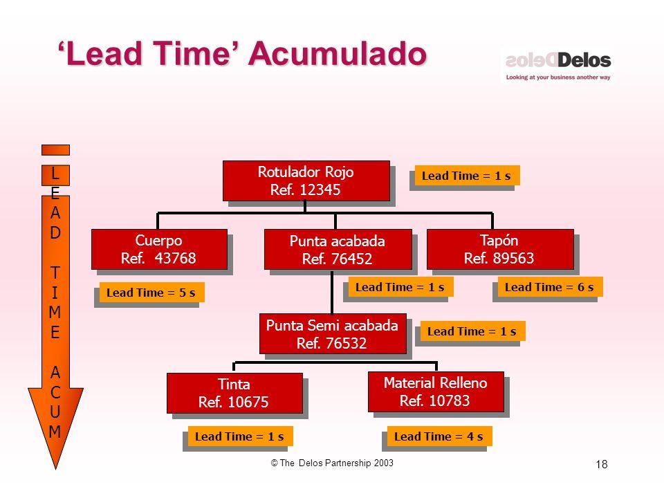18 © The Delos Partnership 2003 Lead Time Acumulado Rotulador Rojo Ref. 12345 Rotulador Rojo Ref. 12345 Cuerpo Ref. 43768 Cuerpo Ref. 43768 Punta acab