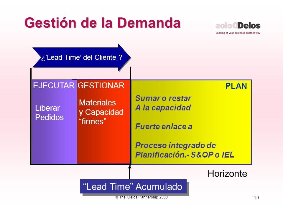 19 © The Delos Partnership 2003 Gestión de la Demanda Horizonte PLAN GESTIONAREJECUTAR Lead Time Acumulado Sumar o restar A la capacidad Fuerte enlace