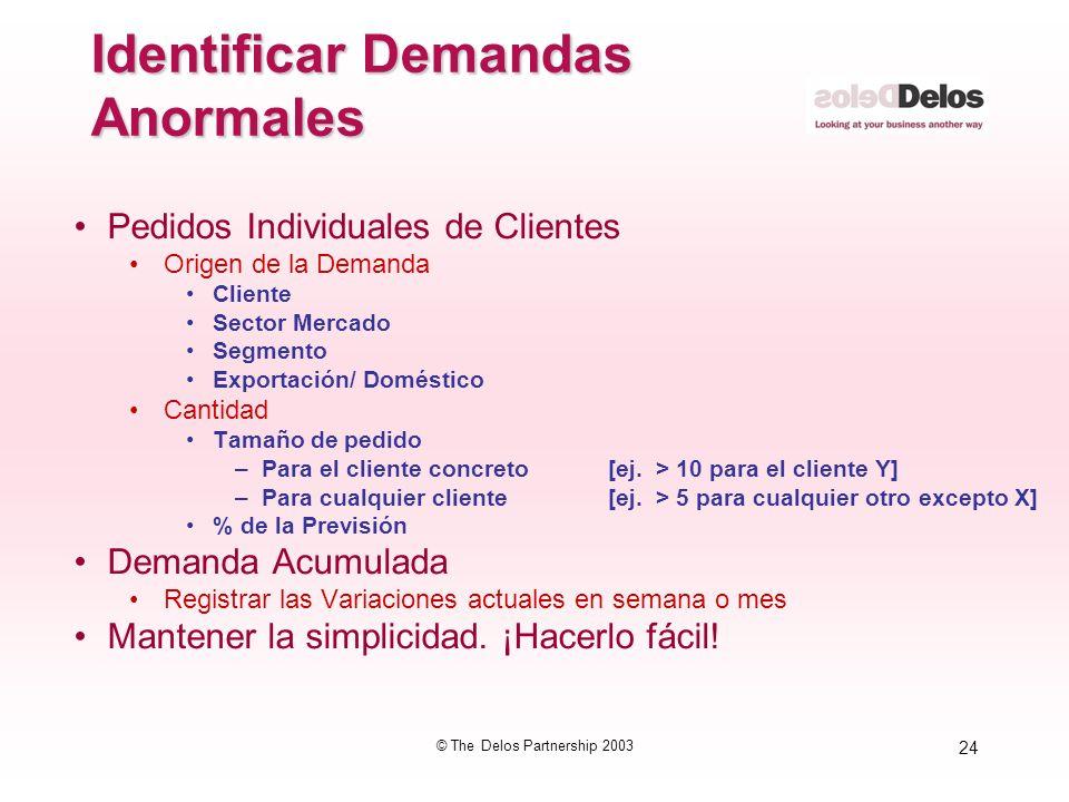 24 © The Delos Partnership 2003 Identificar Demandas Anormales Pedidos Individuales de Clientes Origen de la Demanda Cliente Sector Mercado Segmento E