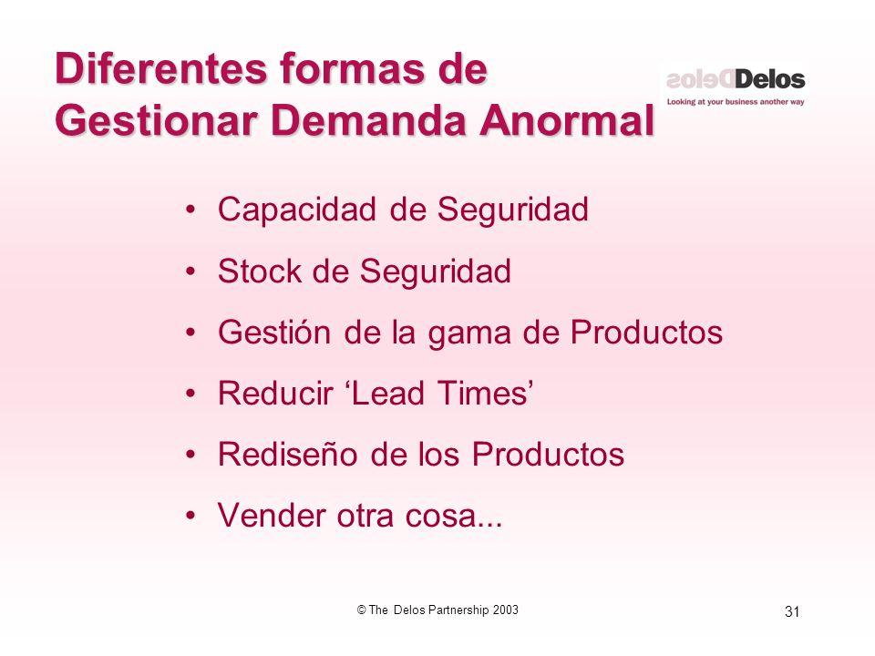 31 © The Delos Partnership 2003 Diferentes formas de Gestionar Demanda Anormal Capacidad de Seguridad Stock de Seguridad Gestión de la gama de Product