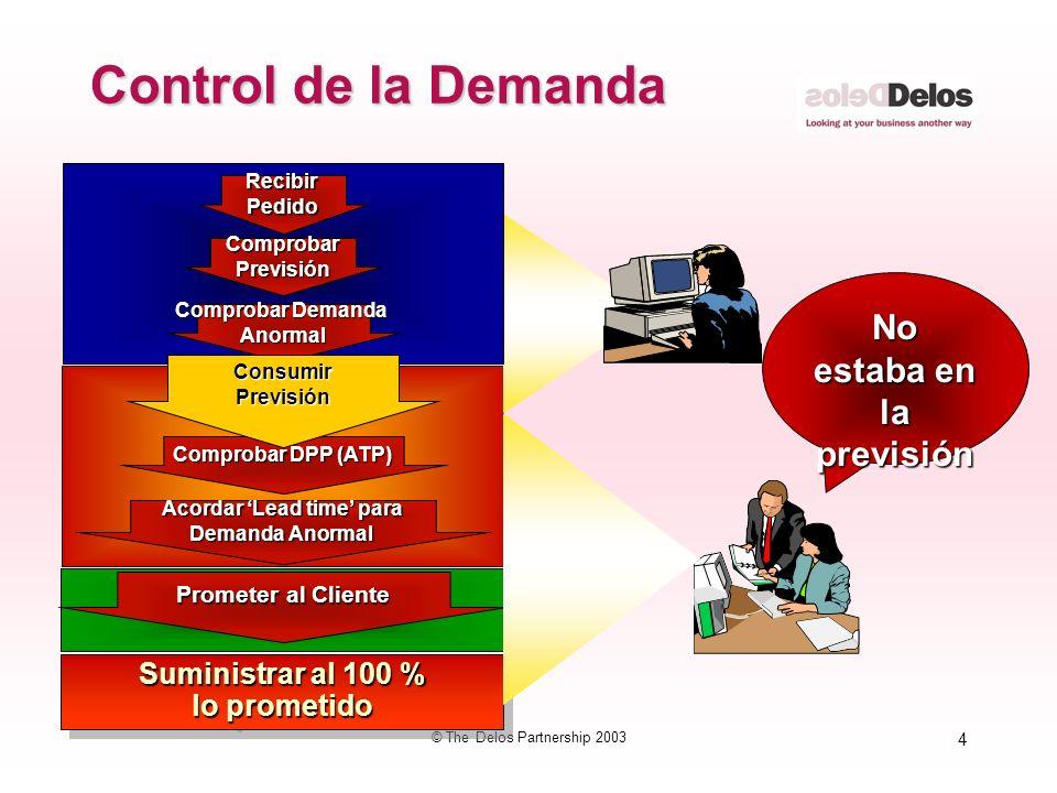 4 © The Delos Partnership 2003 Control de la Demanda ComprobarPrevisión Comprobar Demanda Anormal RecibirPedido Suministrar al 100 % lo prometido Sumi