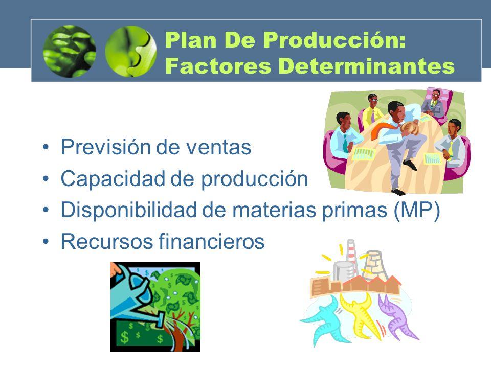 Plan De Producción: Factores Determinantes Previsión de ventas Capacidad de producción Disponibilidad de materias primas (MP) Recursos financieros
