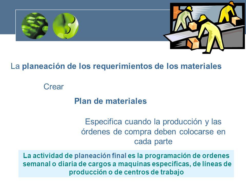 La planeación de los requerimientos de los materiales Crear Plan de materiales Especifica cuando la producción y las órdenes de compra deben colocarse