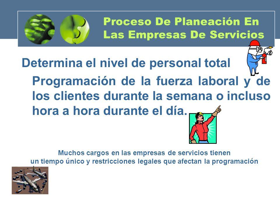 Proceso De Planeación En Las Empresas De Servicios Determina el nivel de personal total Programación de la fuerza laboral y de los clientes durante la