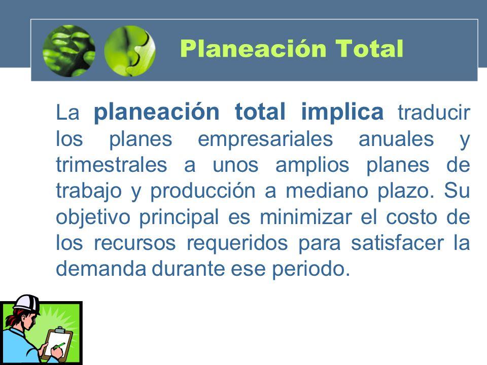 Planeación Total La planeación total implica traducir los planes empresariales anuales y trimestrales a unos amplios planes de trabajo y producción a