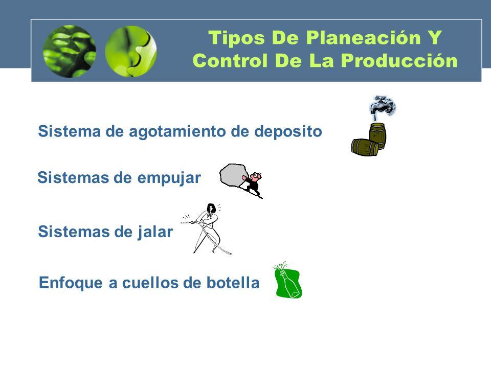 Tipos De Planeación Y Control De La Producción Sistema de agotamiento de deposito Sistemas de empujar Sistemas de jalar Enfoque a cuellos de botella
