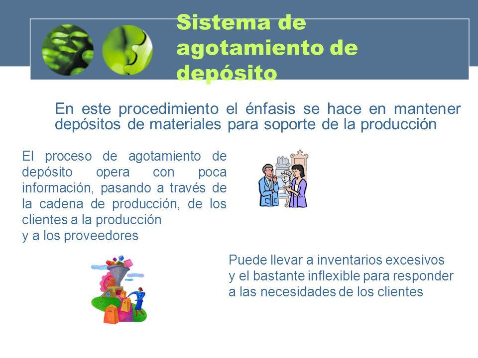 Sistema de agotamiento de depósito En este procedimiento el énfasis se hace en mantener depósitos de materiales para soporte de la producción El proce