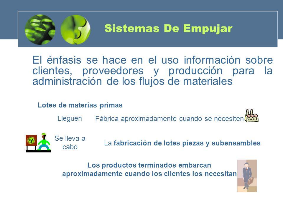 Sistemas De Empujar El énfasis se hace en el uso información sobre clientes, proveedores y producción para la administración de los flujos de material