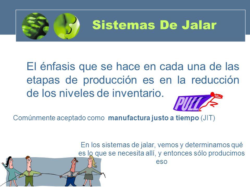 Sistemas De Jalar El énfasis que se hace en cada una de las etapas de producción es en la reducción de los niveles de inventario. En los sistemas de j