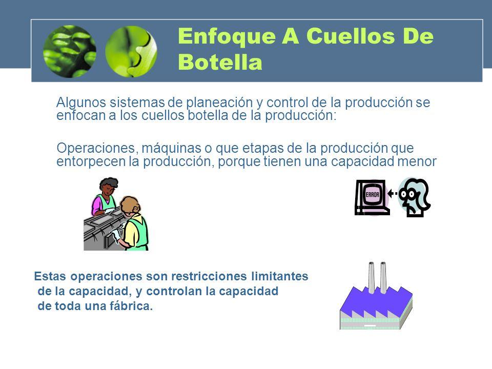 Enfoque A Cuellos De Botella Algunos sistemas de planeación y control de la producción se enfocan a los cuellos botella de la producción: Operaciones,