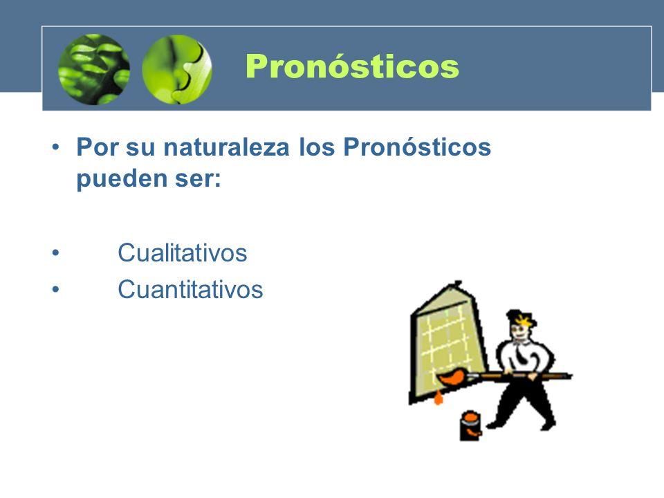 Pronósticos Por su naturaleza los Pronósticos pueden ser: Cualitativos Cuantitativos