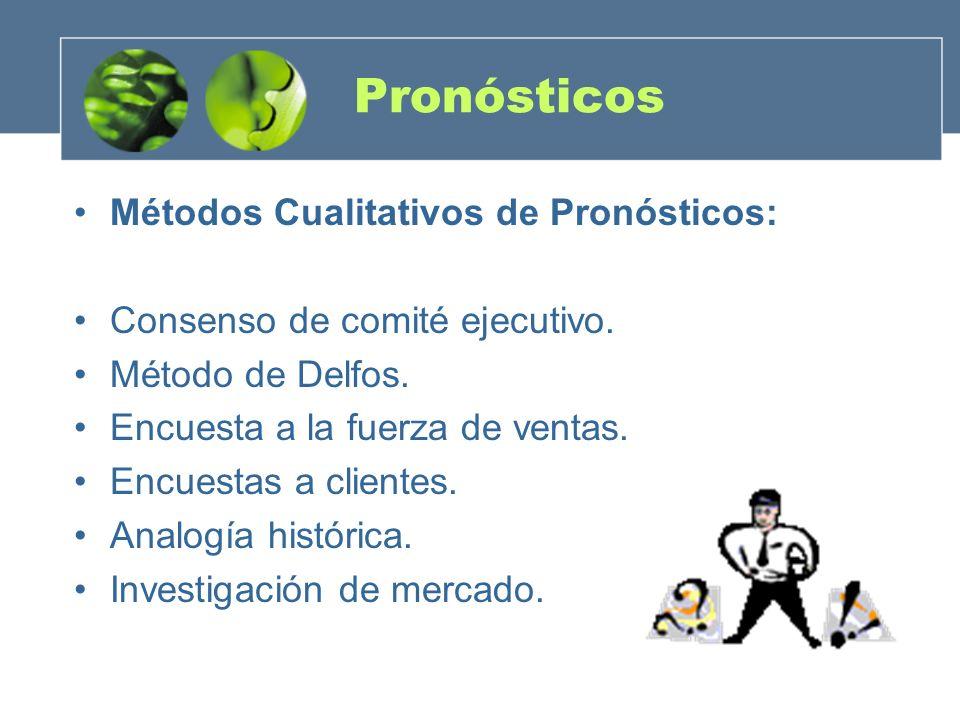 Pronósticos Métodos Cualitativos de Pronósticos: Consenso de comité ejecutivo. Método de Delfos. Encuesta a la fuerza de ventas. Encuestas a clientes.