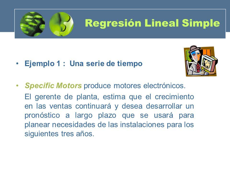 Regresión Lineal Simple Ejemplo 1 : Una serie de tiempo Specific Motors produce motores electrónicos. El gerente de planta, estima que el crecimiento