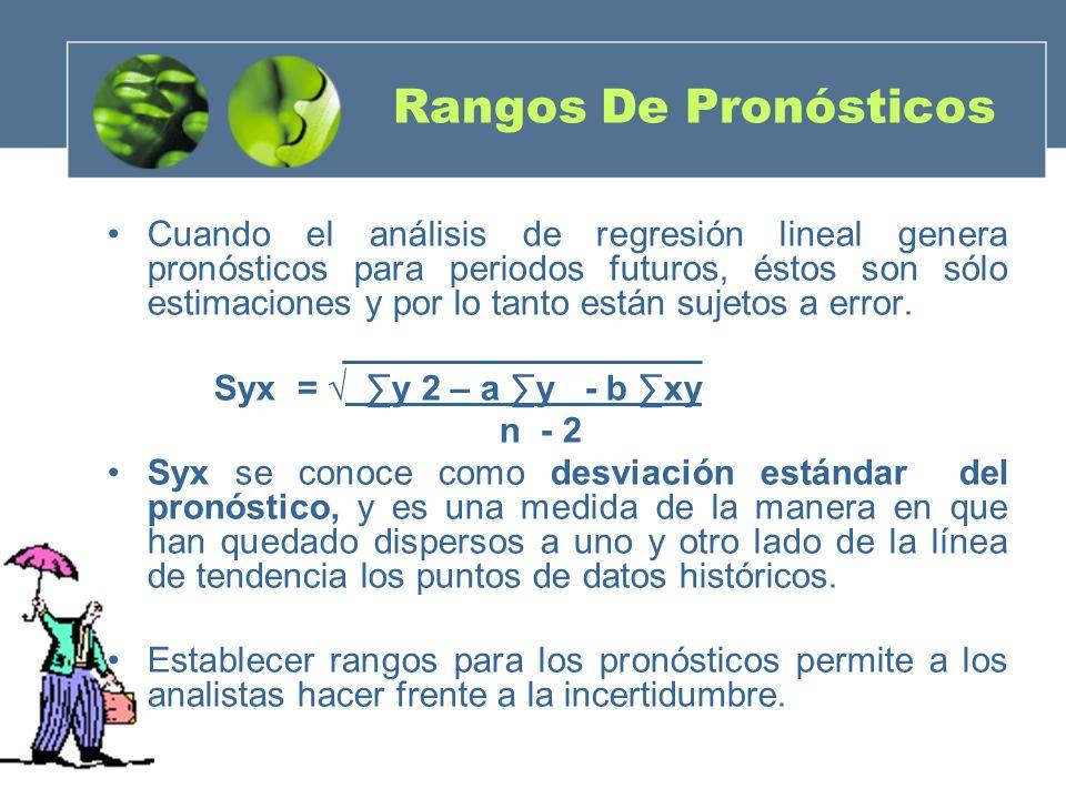 Rangos De Pronósticos Cuando el análisis de regresión lineal genera pronósticos para periodos futuros, éstos son sólo estimaciones y por lo tanto está