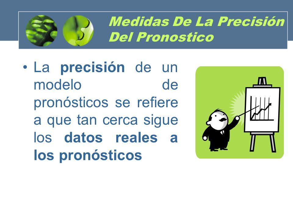 Medidas De La Precisión Del Pronostico La precisión de un modelo de pronósticos se refiere a que tan cerca sigue los datos reales a los pronósticos
