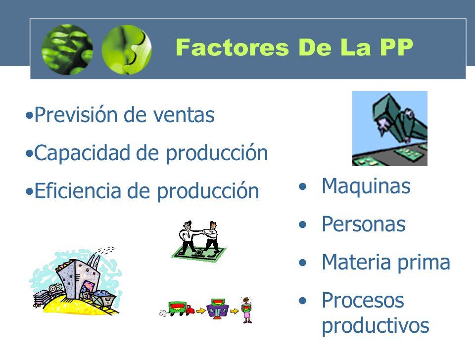 Factores De La PP Previsión de ventas Capacidad de producción Eficiencia de producción Maquinas Personas Materia prima Procesos productivos