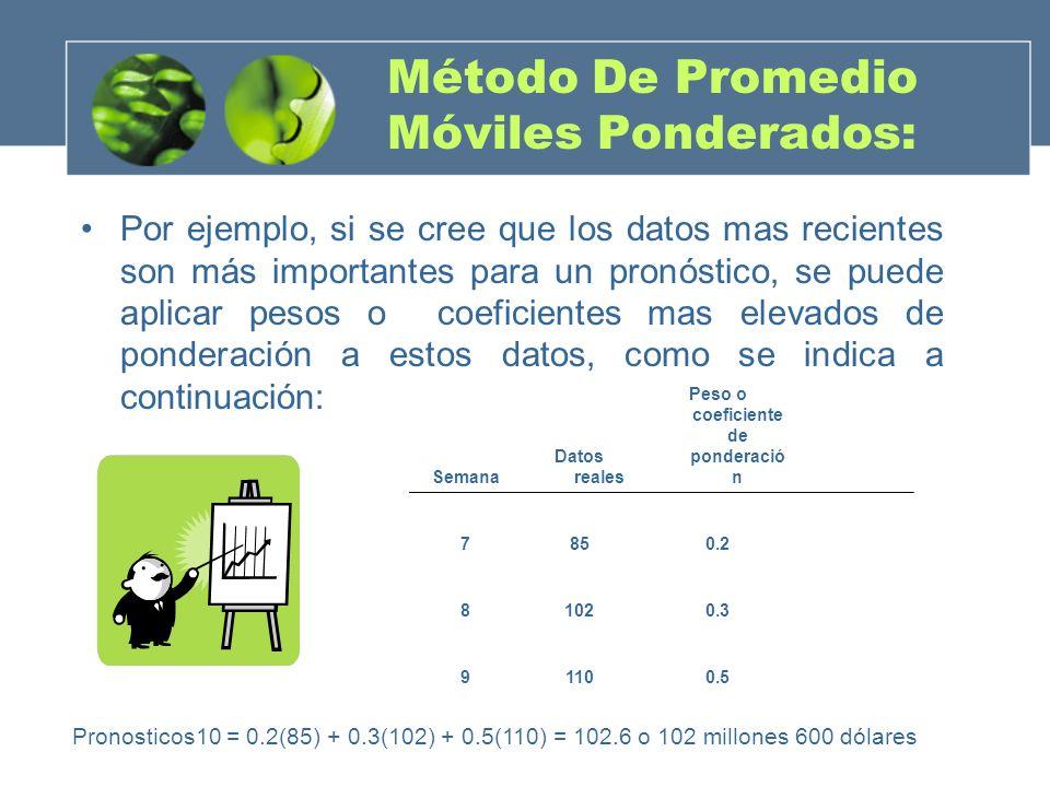 Método De Promedio Móviles Ponderados: Por ejemplo, si se cree que los datos mas recientes son más importantes para un pronóstico, se puede aplicar pe