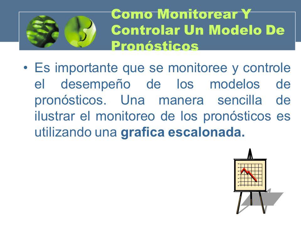 Como Monitorear Y Controlar Un Modelo De Pronósticos Es importante que se monitoree y controle el desempeño de los modelos de pronósticos. Una manera