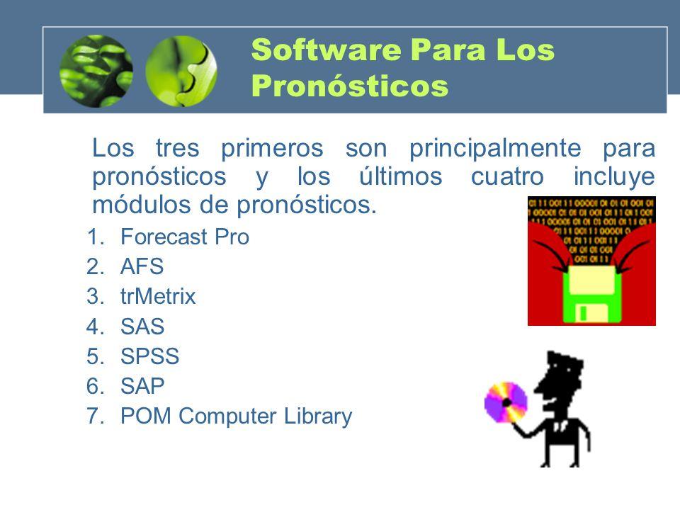 Software Para Los Pronósticos Los tres primeros son principalmente para pronósticos y los últimos cuatro incluye módulos de pronósticos. 1.Forecast Pr