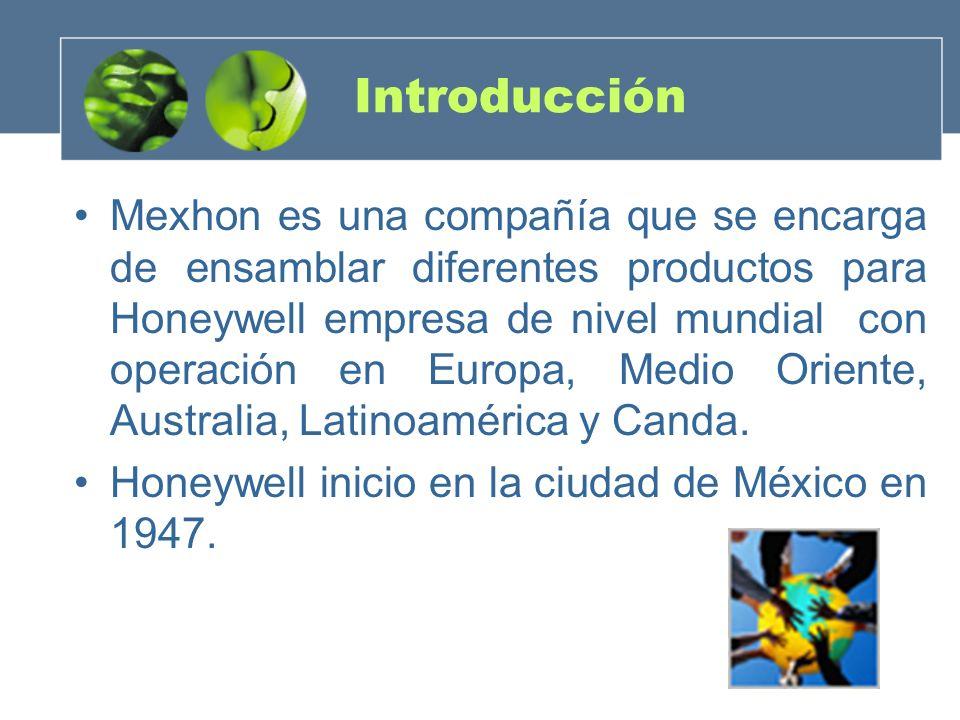 Introducción Mexhon es una compañía que se encarga de ensamblar diferentes productos para Honeywell empresa de nivel mundial con operación en Europa,