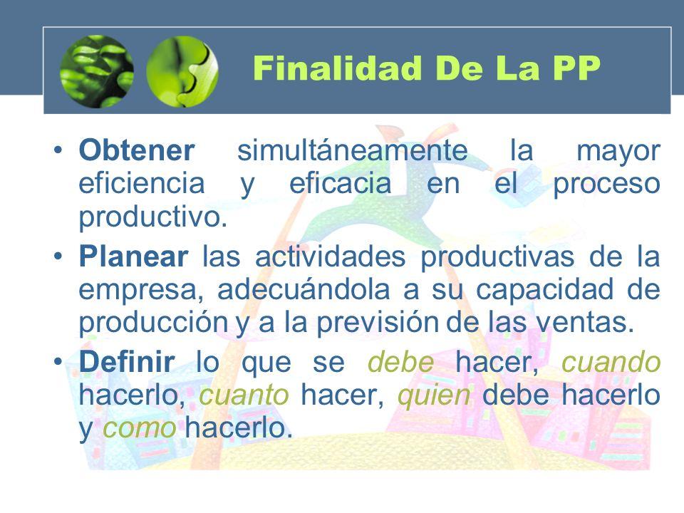Finalidad De La PP Obtener simultáneamente la mayor eficiencia y eficacia en el proceso productivo. Planear las actividades productivas de la empresa,