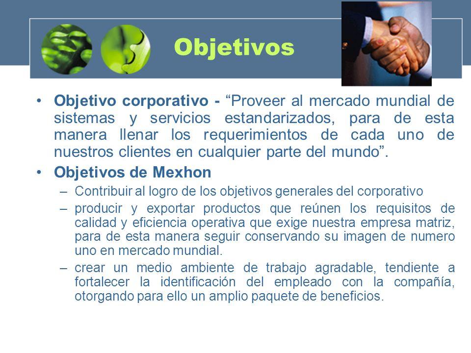 Objetivos Objetivo corporativo - Proveer al mercado mundial de sistemas y servicios estandarizados, para de esta manera llenar los requerimientos de c