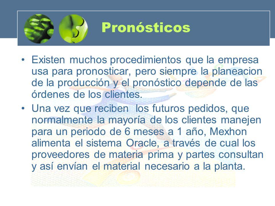 Pronósticos Existen muchos procedimientos que la empresa usa para pronosticar, pero siempre la planeacion de la producción y el pronóstico depende de