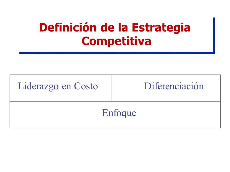 Definición de la Estrategia Competitiva Definición de la Estrategia Competitiva Liderazgo en CostoDiferenciación Enfoque
