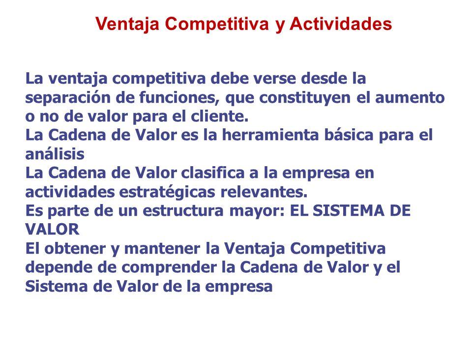 Ventaja Competitiva y Actividades La ventaja competitiva debe verse desde la separación de funciones, que constituyen el aumento o no de valor para el