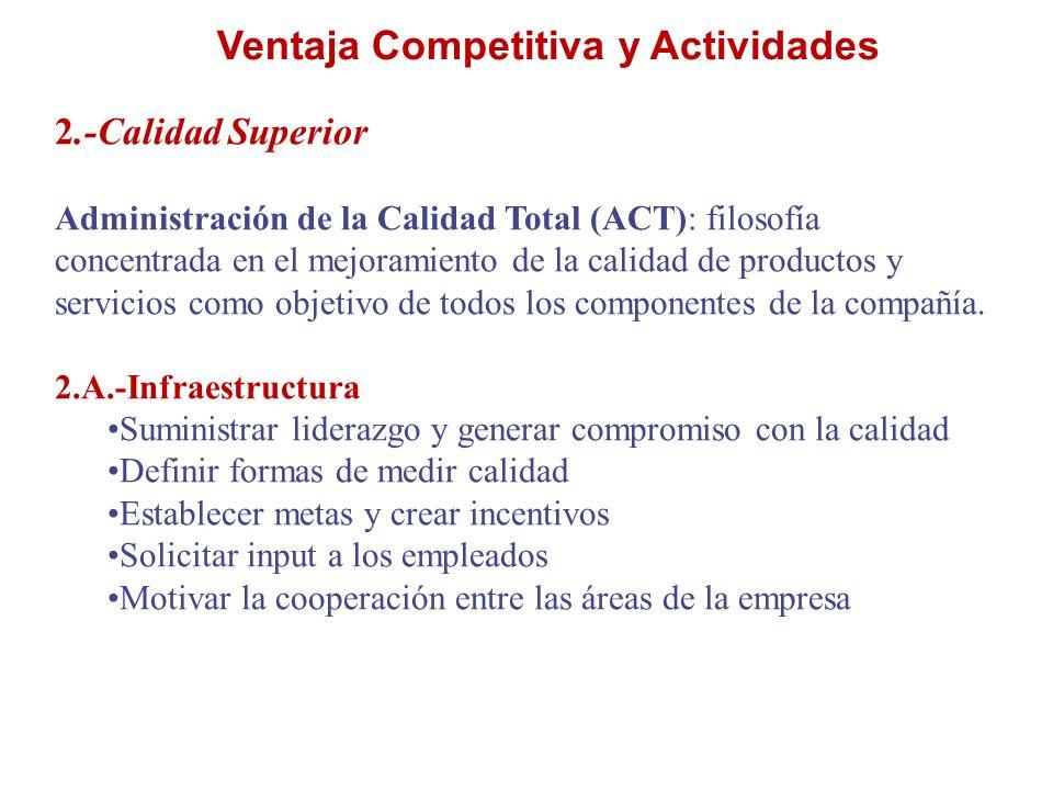 Ventaja Competitiva y Actividades 2.-Calidad Superior Administración de la Calidad Total (ACT): filosofía concentrada en el mejoramiento de la calidad