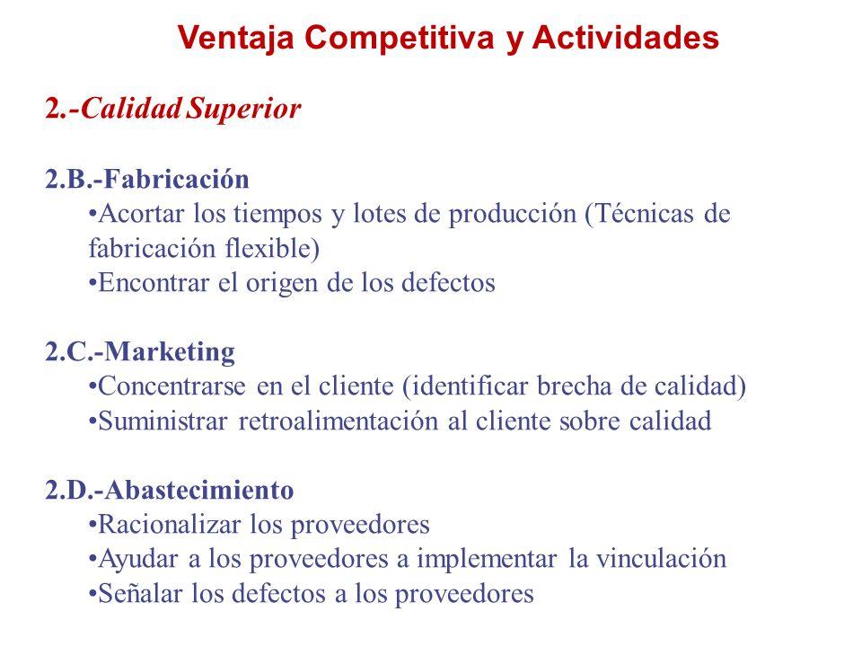 Ventaja Competitiva y Actividades 2.-Calidad Superior 2.B.-Fabricación Acortar los tiempos y lotes de producción (Técnicas de fabricación flexible) En